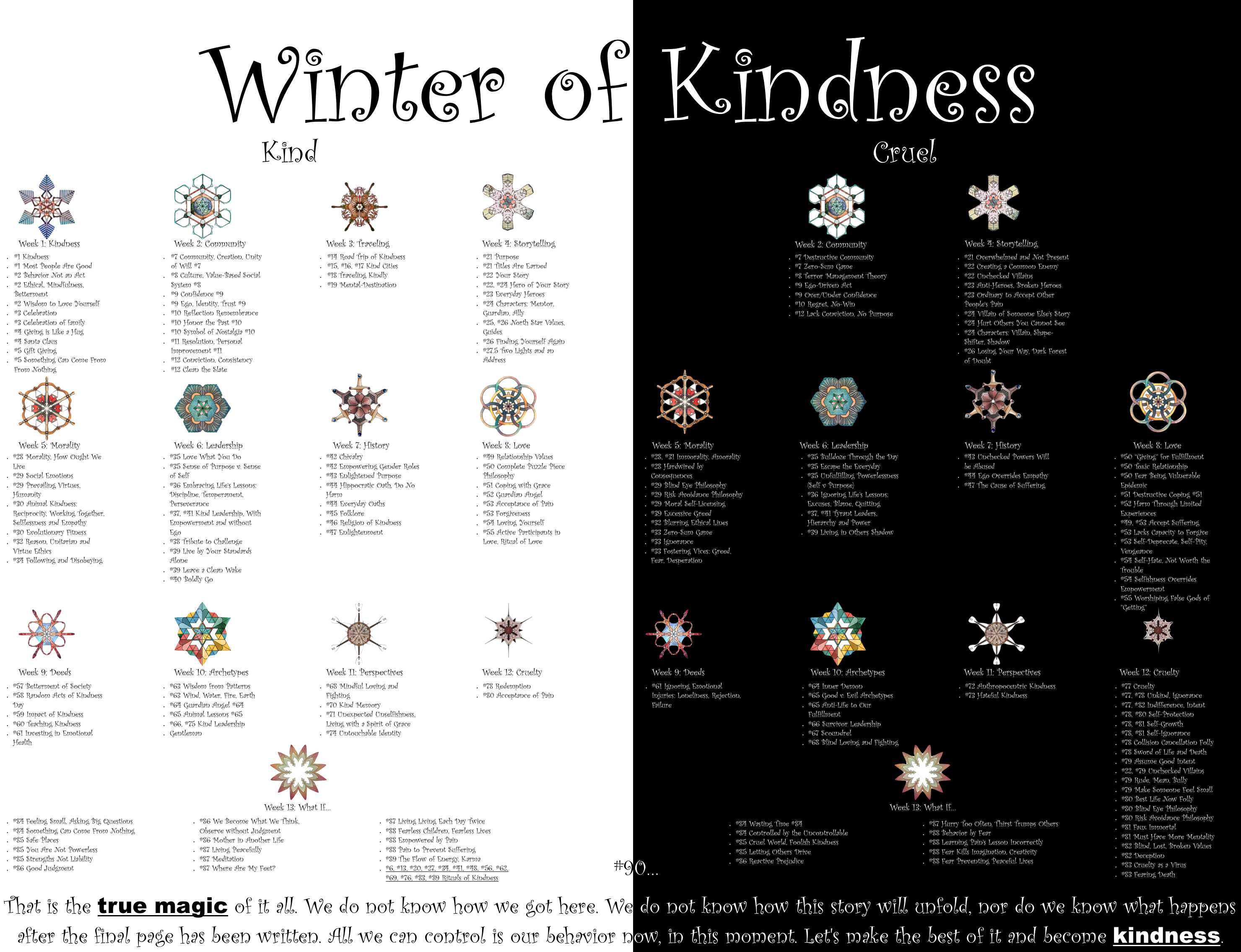 Winter of Kindness Philosophy - Image